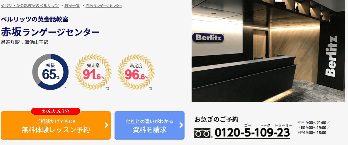 ベルリッツ赤坂ランゲージセンターのアイキャッチ