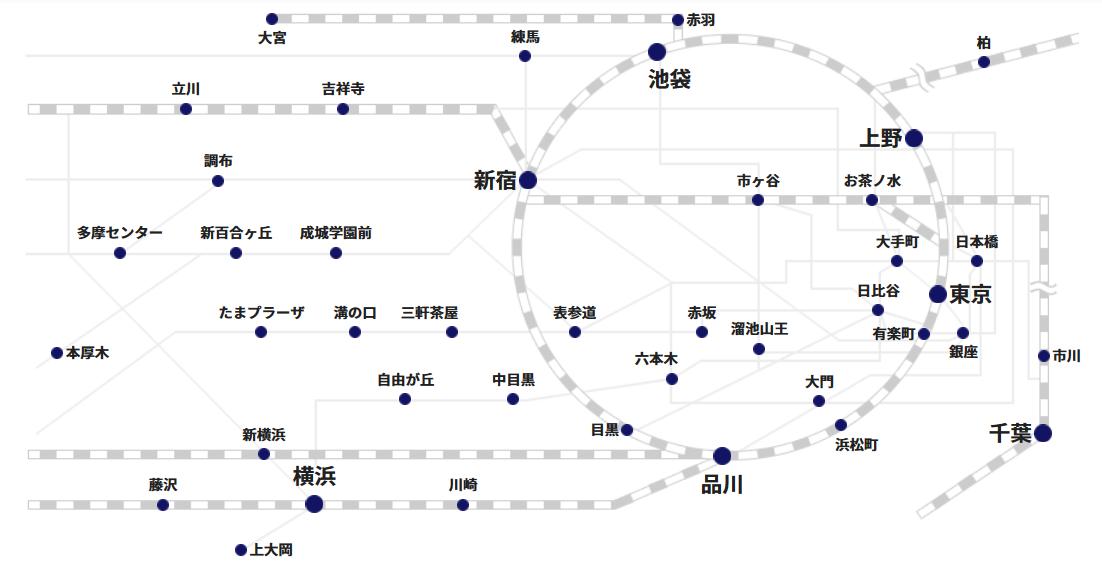 関東のベルリッツ教室所在地を示した図